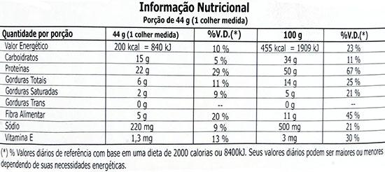 Composição Tabela Nutricional Syntha-6 Edge BSN