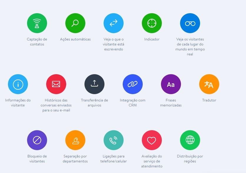 JivoChat Funcionalidades